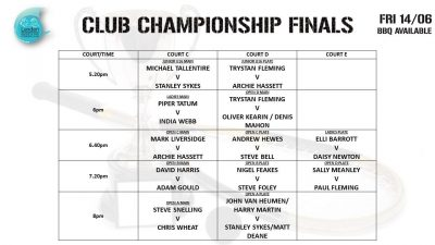 Lexden Club Championships 2019