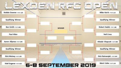 Lexden RFC PSA Open